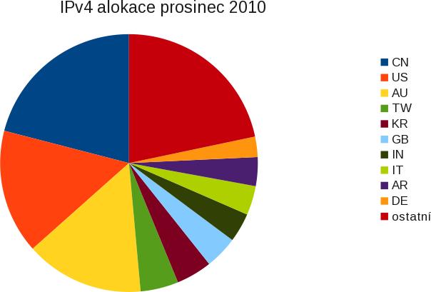 Spotřeba IPv4 - prosinec 2010