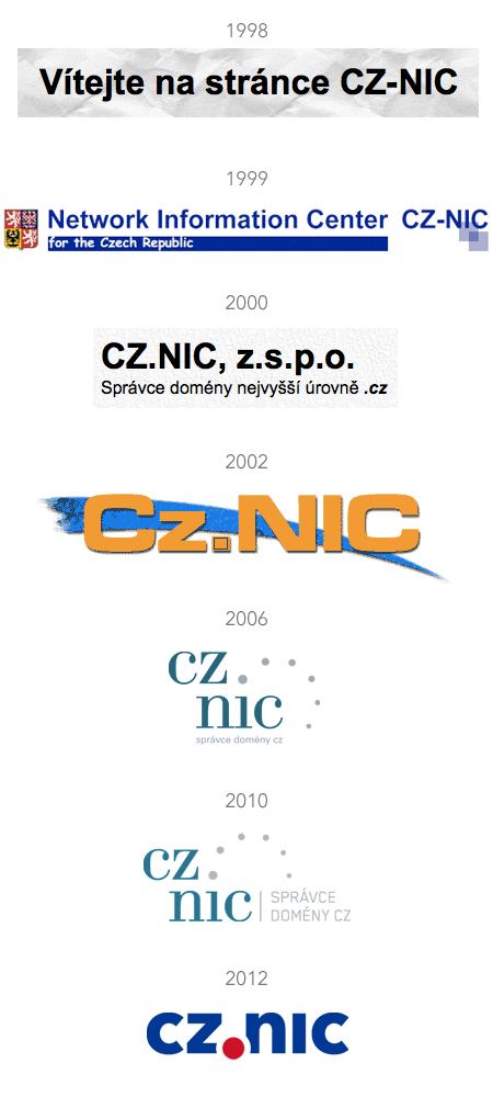 CZ_NIC_v_case