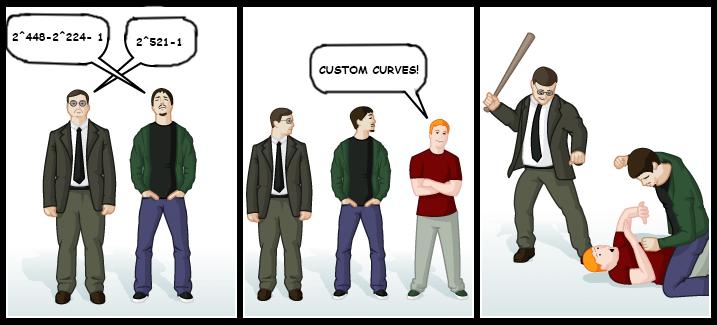 custom_curves