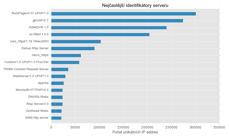 server_vs_honeypot_no_annot_cs